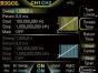Rigol DG1032Z funkční / arbitrary generátor 2x 30MHz obrázek 2